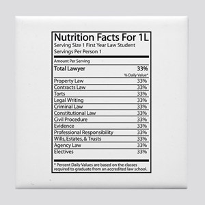 Nutrition Facts For 1L Tile Coaster