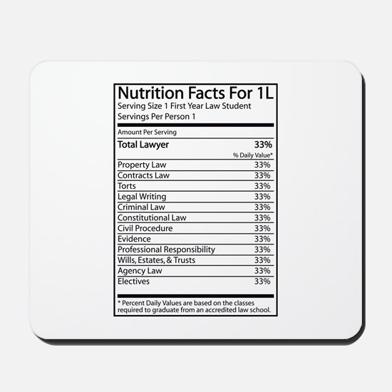 Nutrition Facts For 1L Mousepad