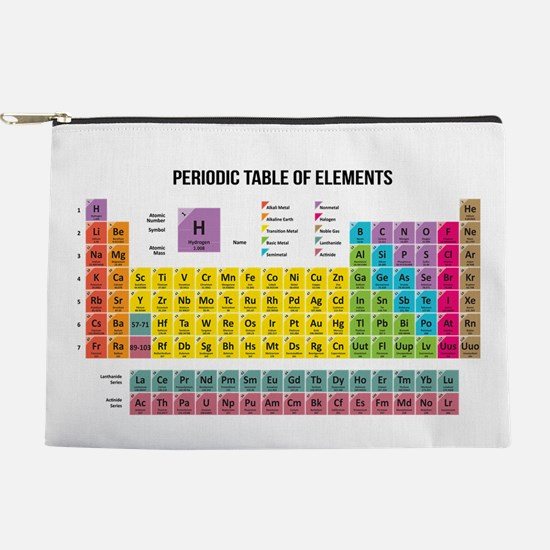 Periodic Table Of Elements Makeup Bag