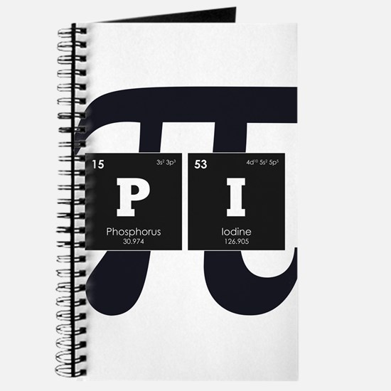 Periodic Elements: Pi Journal