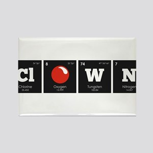 Periodic Elements: ClOWN Magnets