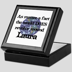 World Revolves Around Laura Keepsake Box