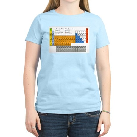 Periodic Table Women's Light T-Shirt