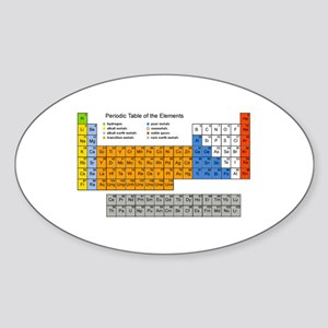 Periodic Table Oval Sticker