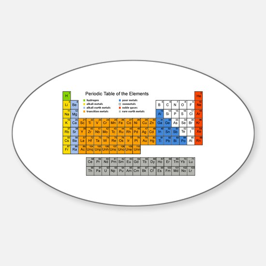 Periodic Table Oval Decal