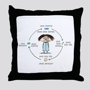 Medicinal Cures and Causes Throw Pillow