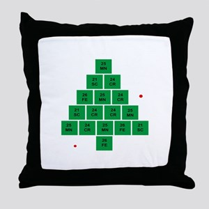 Oh Chemistree Throw Pillow