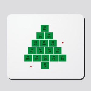 Oh Chemistree Mousepad