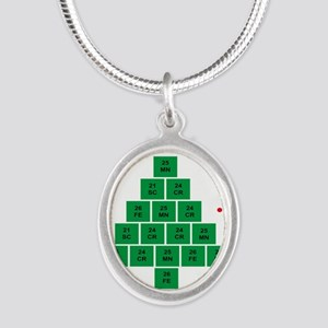 Oh Chemistree Necklaces