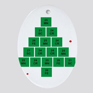 Oh Chemistree Oval Ornament