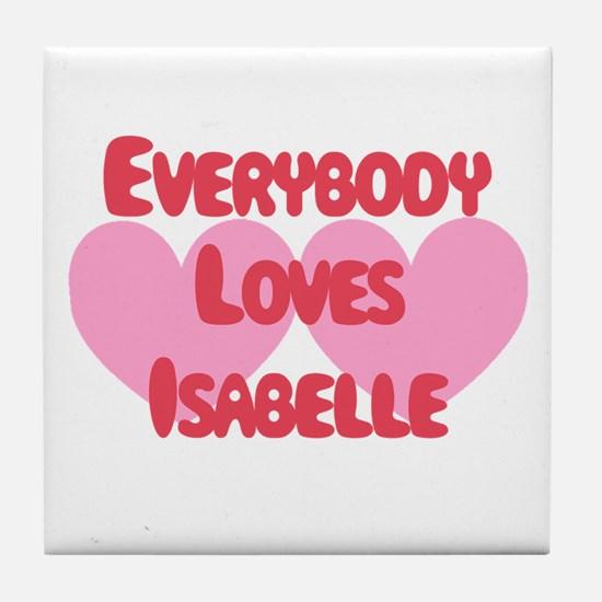 Everybody Loves Isabelle Tile Coaster