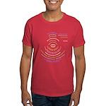 Big Bang Theory Dark T-Shirt