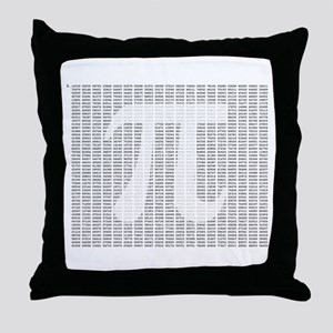 Pi to 4465 with Digit Overlay Throw Pillow