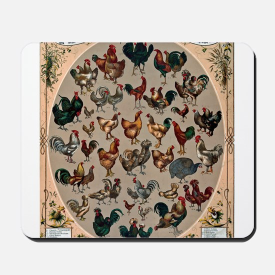 World Poultry Mousepad