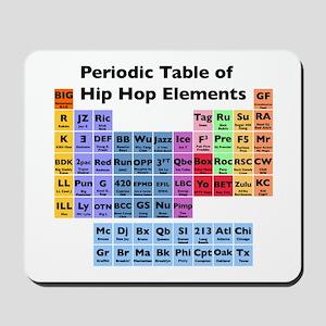 Hip Hop Table of Elements Mousepad