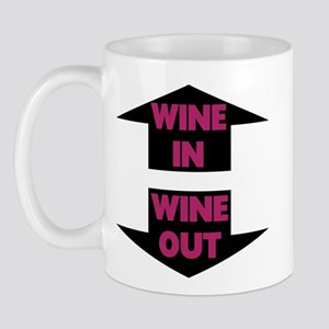 Wine In Wine Out Mug