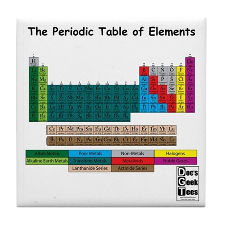 Color coded periodic table tile coaster by docsgeektees urtaz Images