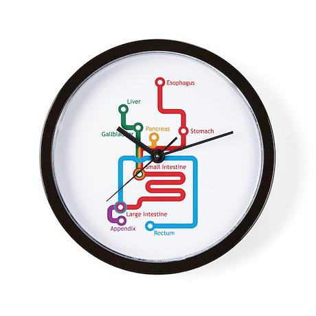Gastrointestinal Subway Map Wall Clock