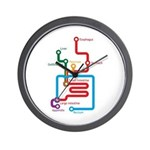 Gastrointestinal Subway Map Wall Clock