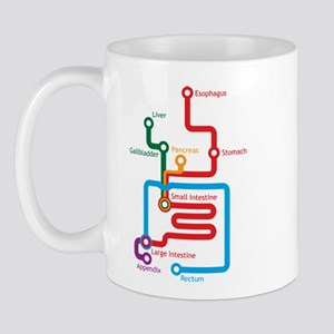 Gastrointestinal Subway Map Mug