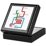 Gastrointestinal Subway Map Keepsake Box