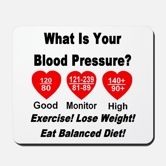 What Is Your Blood Pressure? Mousepad