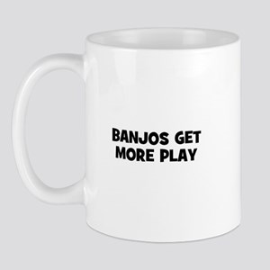 Banjos get more play Mug