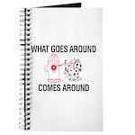 What Goes Around Journal