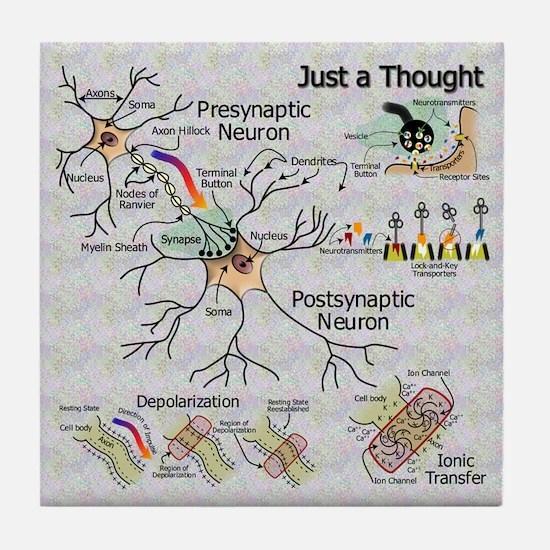 Neural Synapse  Tile Coaster