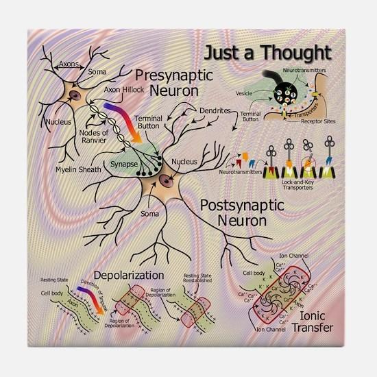 Neural Firings Tile Coaster