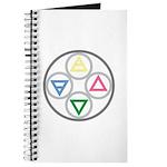 Elemental Mandala: Earth, Water, Air, Fire Journal