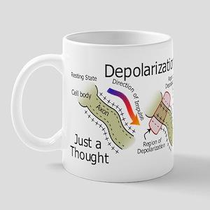 Depolarization Mug