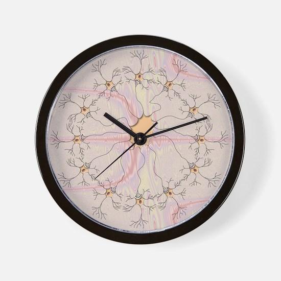 Depolarization Wall Clock