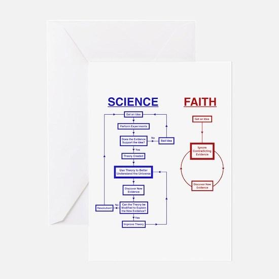 Science vs Faith Greeting Card