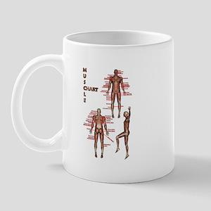 Muscle Chart Mug