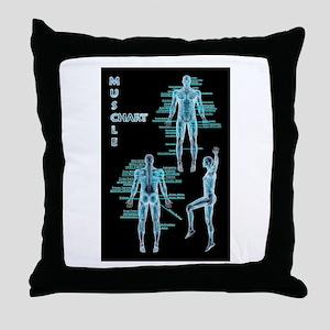 Muscle Chart Throw Pillow