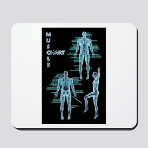 Muscle Chart Mousepad