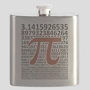 Digits of Pi, Pi Day Math Flask