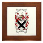 Middleton Family Crest Framed Tile