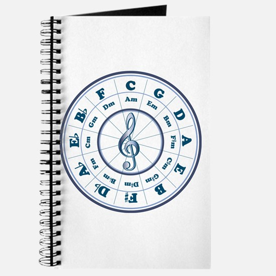 New Blue Circle of Fifths Journal