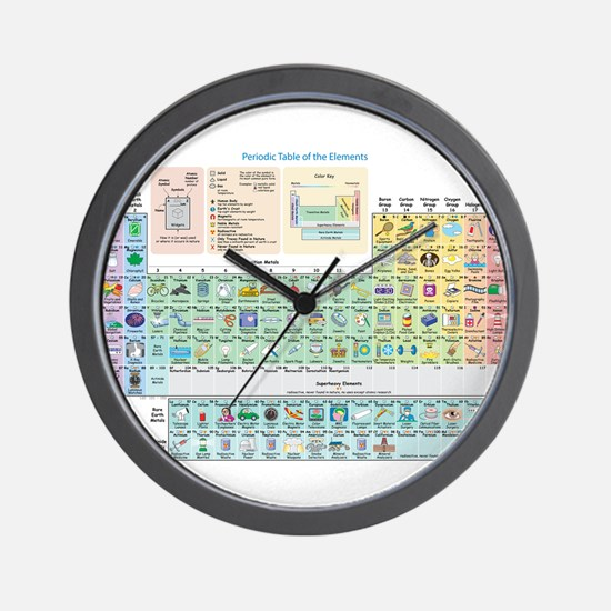 Cool Chemical elements Wall Clock