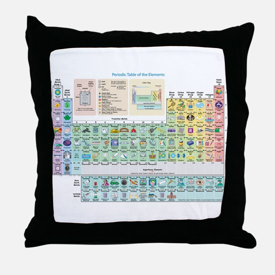 Cute Chemical engineering Throw Pillow
