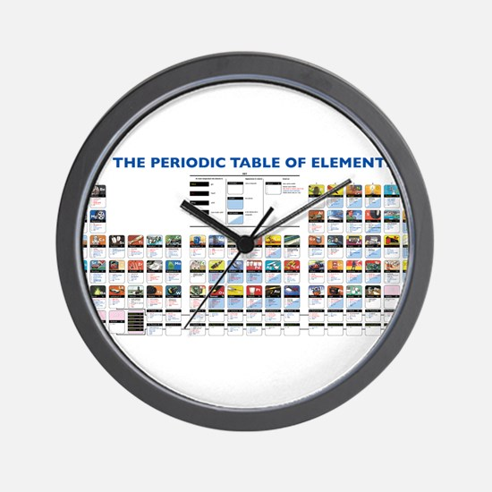Chemical elements Wall Clock
