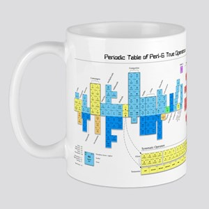PT-Perl6-3000px Mugs
