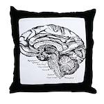 Brain Neuro Map Throw Pillow