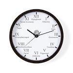 Cranial Nerve Clock Wall Clock