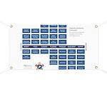 Banner - Framework