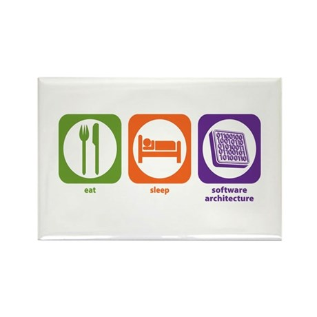 Eat Sleep Software Architecture Rectangle Magnet (