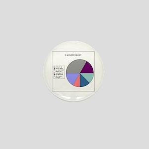 Rickroll Mini Button