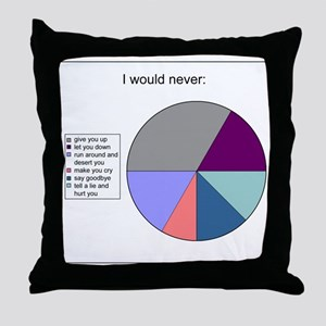 Rickroll Throw Pillow